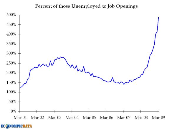 Mortgage Underwriter Jobs Atlanta