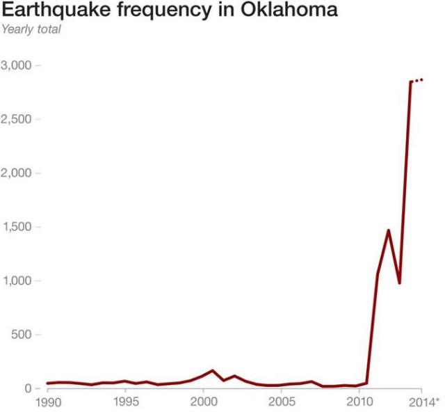 20150221_quakes