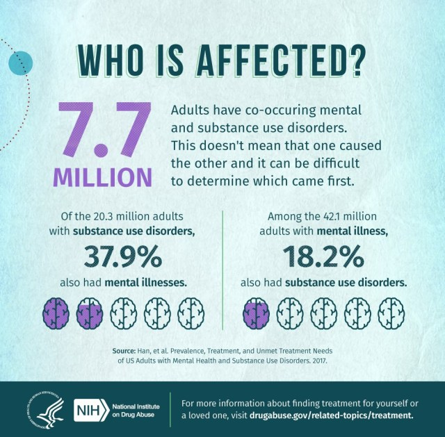 Comorbidity-who-is-affected