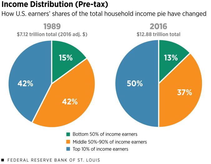 1_household_income_distribution