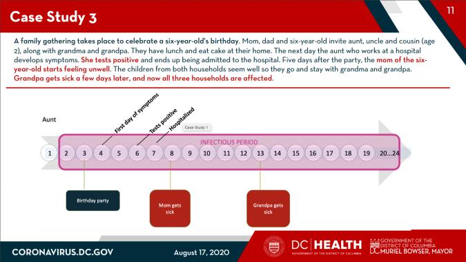 Screenshot_2020-08-17 Situational-Update-Presentation_08-17-20 pdf
