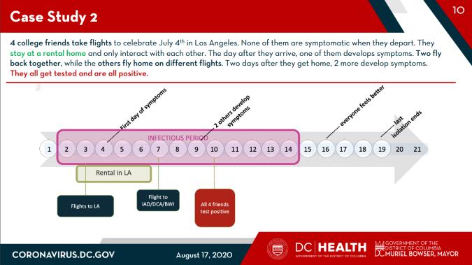 Screenshot_2020-08-17 Situational-Update-Presentation_08-17-20 pdf(1)